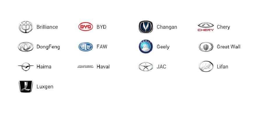 Модельный ряд китайских авто: марки, эмблемы и история брендов